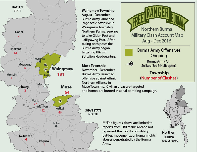 Northern Burma Update 2016-01