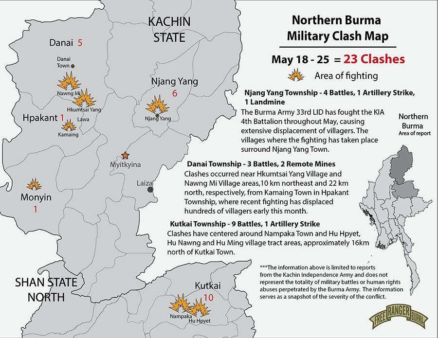 KachinMay 18-25