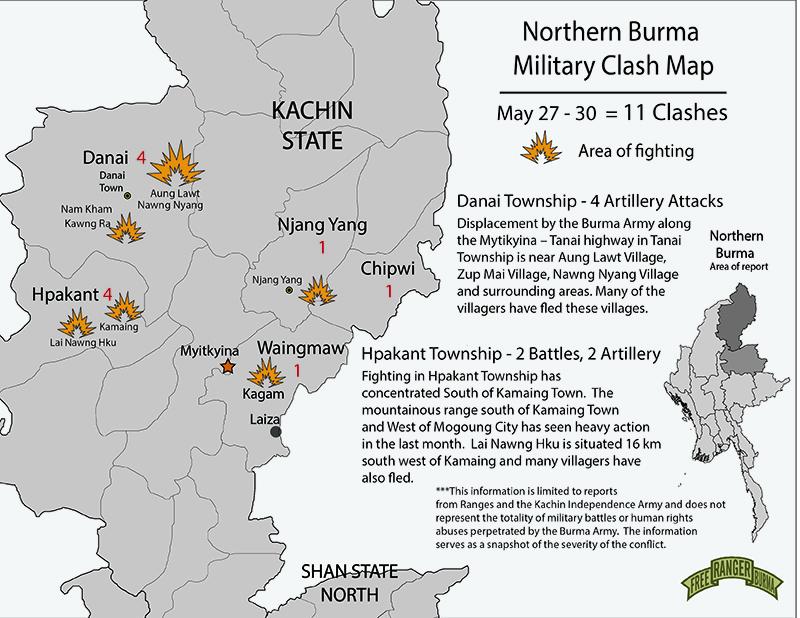 Sept Northern Burma Update