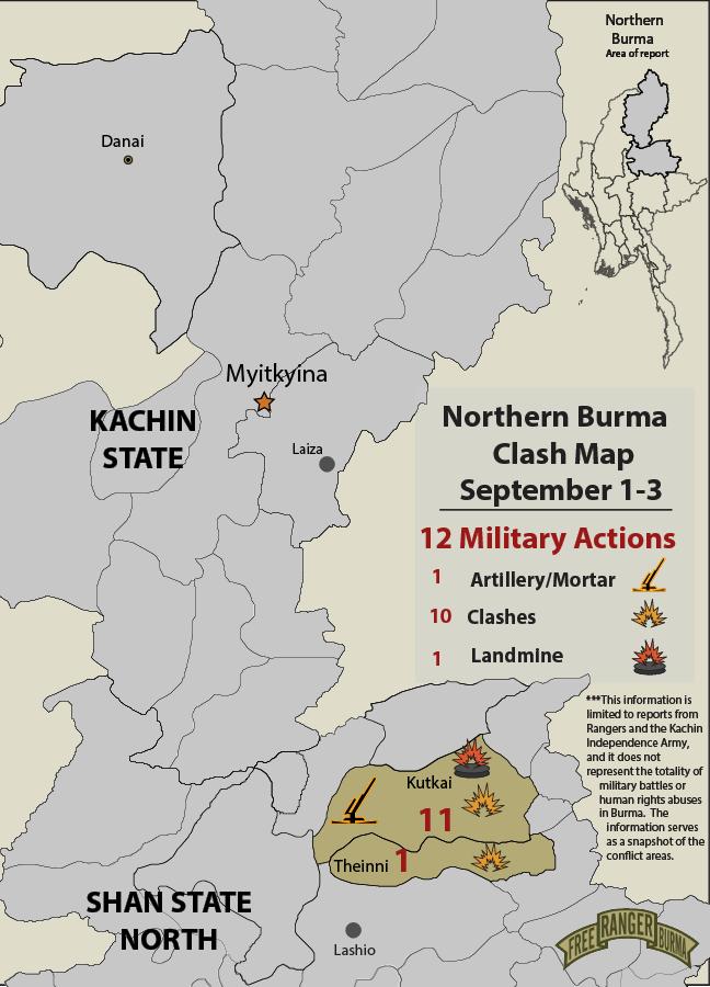 KachinSeptPart1